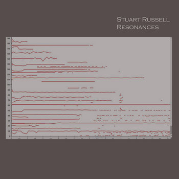 Resonances cover art
